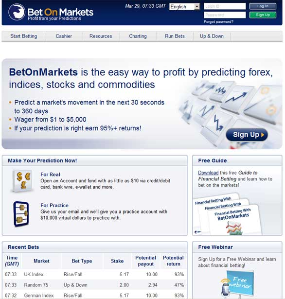bet on markets
